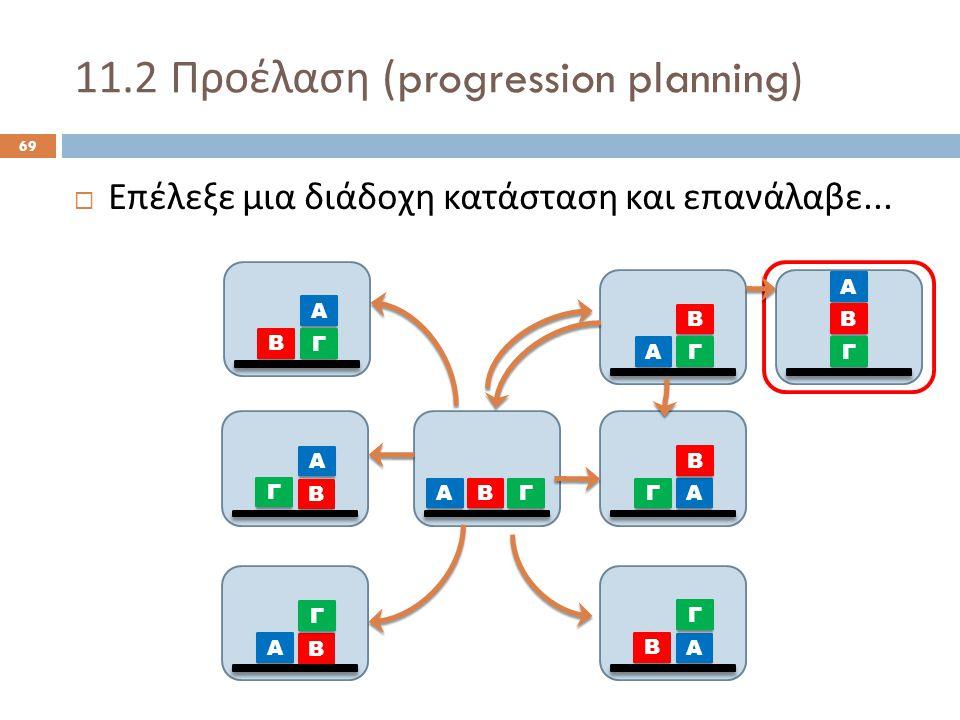 11.2 Προέλαση (progression planning) 69  Επέλεξε μια διάδοχη κατάσταση και επανάλαβε...