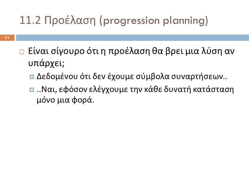11.2 Προέλαση (progression planning) 71  Είναι σίγουρο ότι η προέλαση θα βρει μια λύση αν υπάρχει ;  Δεδομένου ότι δεν έχουμε σύμβολα συναρτήσεων..