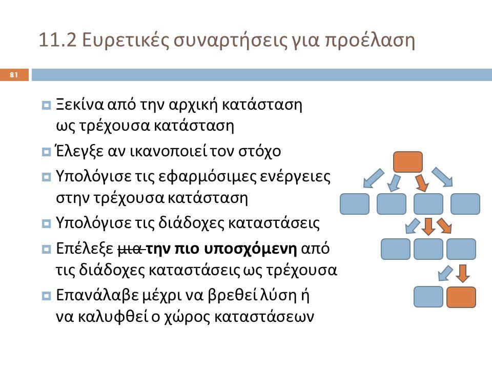 11.2 Ευρετικές συναρτήσεις για προέλαση 81  Ξεκίνα από την αρχική κατάσταση ως τρέχουσα κατάσταση  Έλεγξε αν ικανοποιεί τον στόχο  Υπολόγισε τις εφαρμόσιμες ενέργειες στην τρέχουσα κατάσταση  Υπολόγισε τις διάδοχες καταστάσεις  Επέλεξε μια την πιο υποσχόμενη από τις διάδοχες καταστάσεις ως τρέχουσα  Επανάλαβε μέχρι να βρεθεί λύση ή να καλυφθεί ο χώρος καταστάσεων