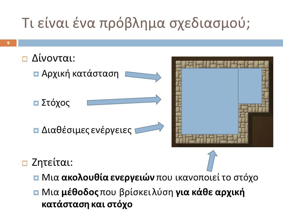 11.1 Σχεδιασμός με τη γλώσσα STRIPS 30 Α ΒΓ Α Β Γ Μετακίνηση ( Β, Τραπέζι, Γ ) s0s0 s1s1 Ε π ί ( Α, Τρα π έζι ) Ε π ί ( Β, Τρα π έζι ) Ε π ί ( Γ, Τρα π έζι ) Καθαρό ( Α ) Καθαρό ( Β ) Καθαρό ( Γ ) ???