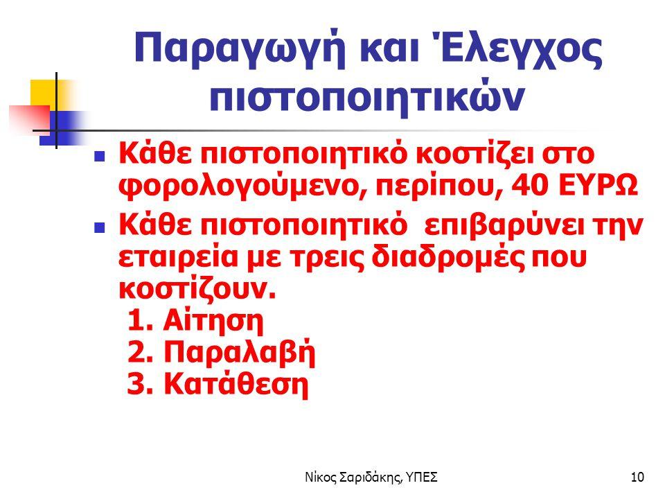 Νίκος Σαριδάκης, ΥΠΕΣ10 Παραγωγή και Έλεγχος πιστοποιητικών Κάθε πιστοποιητικό κοστίζει στο φορολογούμενο, περίπου, 40 ΕΥΡΩ Κάθε πιστοποιητικό επιβαρύνει την εταιρεία με τρεις διαδρομές που κοστίζουν.