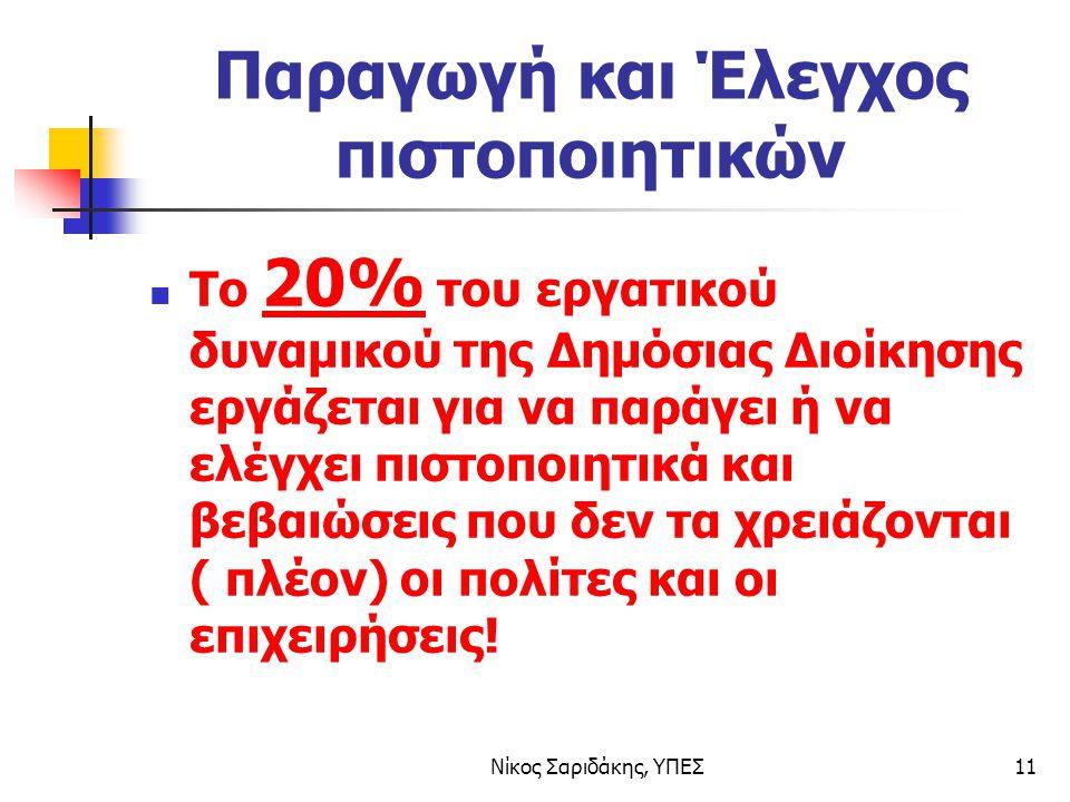 Νίκος Σαριδάκης, ΥΠΕΣ11 Παραγωγή και Έλεγχος πιστοποιητικών Το 20% του εργατικού δυναμικού της Δημόσιας Διοίκησης εργάζεται για να παράγει ή να ελέγχει πιστοποιητικά και βεβαιώσεις που δεν τα χρειάζονται ( πλέον) οι πολίτες και οι επιχειρήσεις!