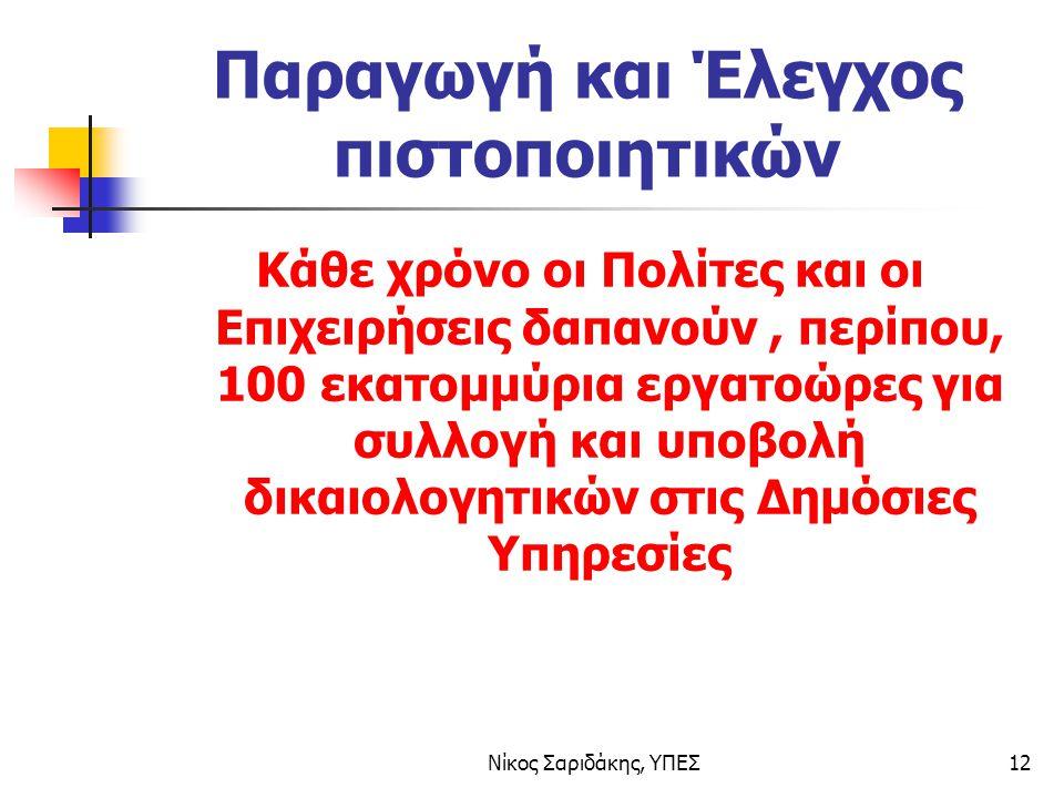 Νίκος Σαριδάκης, ΥΠΕΣ12 Παραγωγή και Έλεγχος πιστοποιητικών Κάθε χρόνο οι Πολίτες και οι Επιχειρήσεις δαπανούν, περίπου, 100 εκατομμύρια εργατοώρες για συλλογή και υποβολή δικαιολογητικών στις Δημόσιες Υπηρεσίες