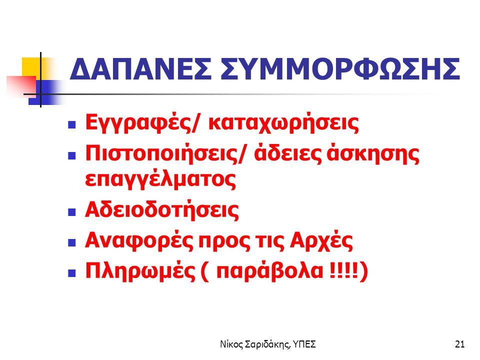 Νίκος Σαριδάκης, ΥΠΕΣ21 ΔΑΠΑΝΕΣ ΣΥΜΜΟΡΦΩΣΗΣ Εγγραφές/ καταχωρήσεις Πιστοποιήσεις/ άδειες άσκησης επαγγέλματος Αδειοδοτήσεις Αναφορές προς τις Αρχές Πληρωμές ( παράβολα !!!!)
