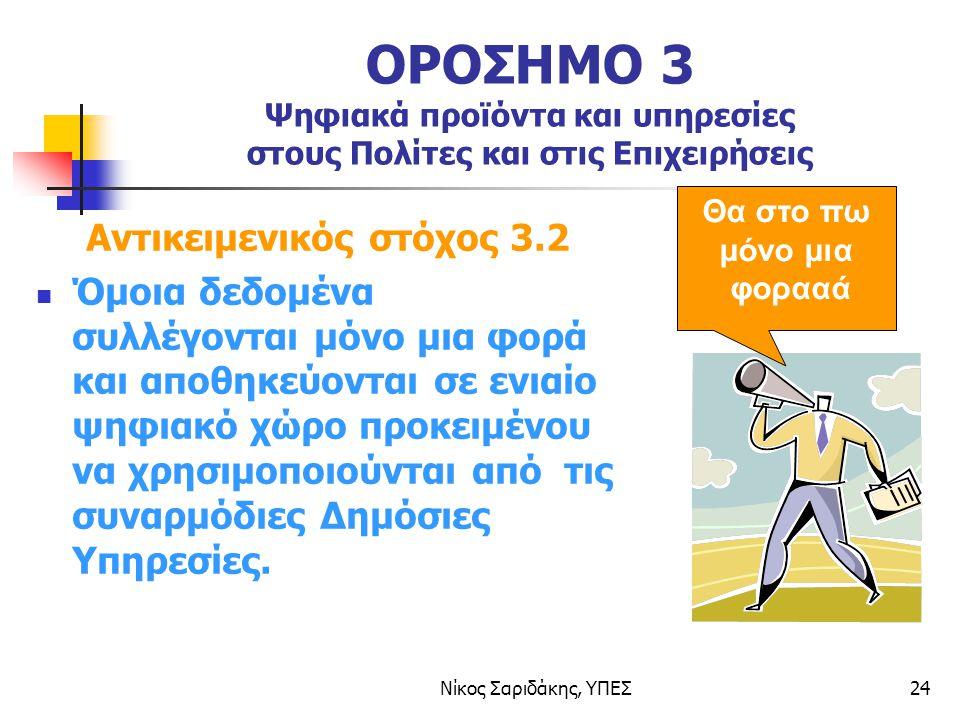 Νίκος Σαριδάκης, ΥΠΕΣ24 ΟΡΟΣΗΜΟ 3 Ψηφιακά προϊόντα και υπηρεσίες στους Πολίτες και στις Επιχειρήσεις Αντικειμενικός στόχος 3.2 Όμοια δεδομένα συλλέγονται μόνο μια φορά και αποθηκεύονται σε ενιαίο ψηφιακό χώρο προκειμένου να χρησιμοποιούνται από τις συναρμόδιες Δημόσιες Υπηρεσίες.
