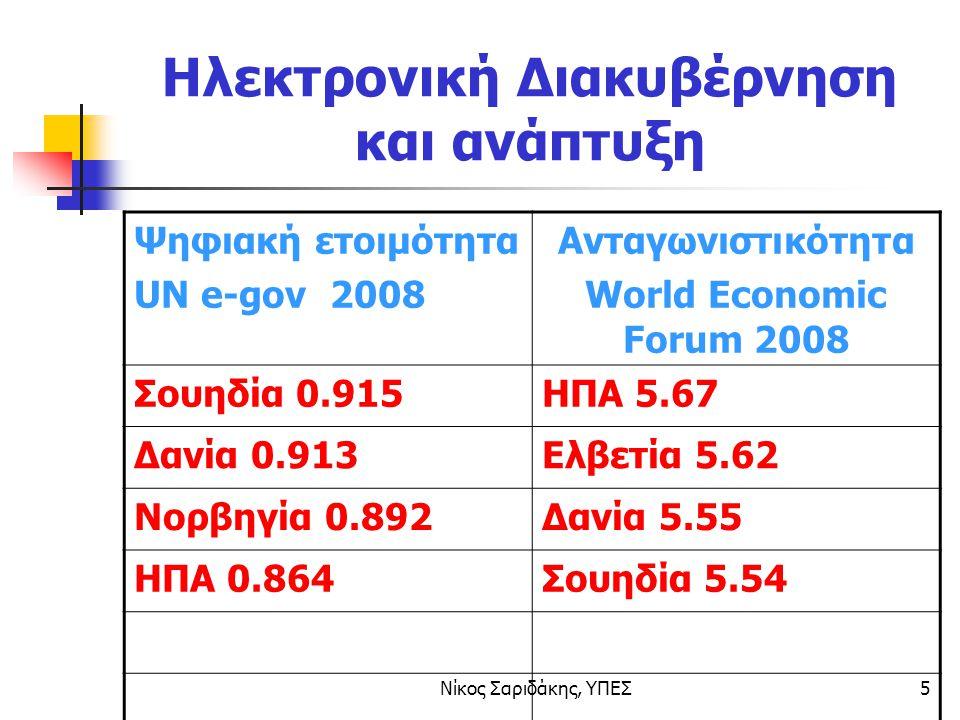 Νίκος Σαριδάκης, ΥΠΕΣ5 Ηλεκτρονική Διακυβέρνηση και ανάπτυξη Ψηφιακή ετοιμότητα UN e-gov 2008 Ανταγωνιστικότητα World Economic Forum 2008 Σουηδία 0.915ΗΠΑ 5.67 Δανία 0.913Ελβετία 5.62 Νορβηγία 0.892Δανία 5.55 ΗΠΑ 0.864Σουηδία 5.54