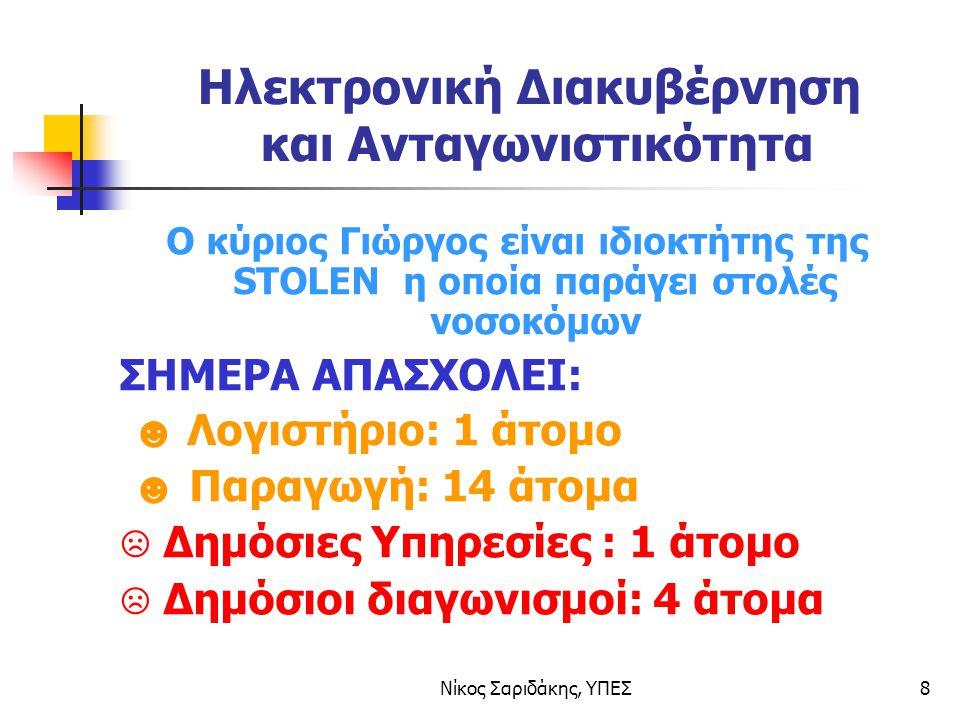 Νίκος Σαριδάκης, ΥΠΕΣ8 Ηλεκτρονική Διακυβέρνηση και Ανταγωνιστικότητα Ο κύριος Γιώργος είναι ιδιοκτήτης της STOLEN η οποία παράγει στολές νοσοκόμων ΣΗ