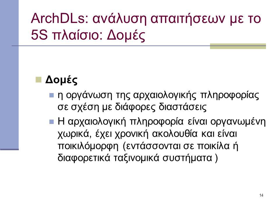 14 ArchDLs: ανάλυση απαιτήσεων με το 5S πλαίσιο: Δομές Δομές η οργάνωση της αρχαιολογικής πληροφορίας σε σχέση με διάφορες διαστάσεις Η αρχαιoλογική πληροφορία είναι οργανωμένη χωρικά, έχει χρονική ακολουθία και είναι ποικιλόμορφη (εντάσσονται σε ποικίλα ή διαφορετικά ταξινομικά συστήματα )