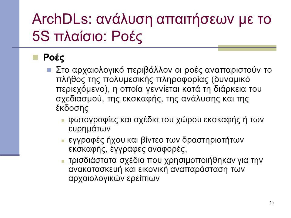 15 ArchDLs: ανάλυση απαιτήσεων με το 5S πλαίσιο: Ροές Ροές Στο αρχαιολογικό περιβάλλον οι ροές αναπαριστούν το πλήθος της πολυμεσικής πληροφορίας (δυναμικό περιεχόμενο), η οποία γεννίεται κατά τη διάρκεια του σχεδιασμού, της εκσκαφής, της ανάλυσης και της έκδοσης φωτογραφίες και σχέδια του χώρου εκσκαφής ή των ευρημάτων εγγραφές ήχου και βίντεο των δραστηριοτήτων εκσκαφής, έγγραφες αναφορές, τρισδιάστατα σχέδια που χρησιμοποιήθηκαν για την ανακατασκευή και εικονική αναπαράσταση των αρχαιολογικών ερείπιων
