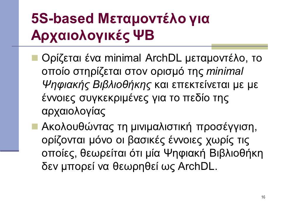 16 5S-based Μεταμοντέλο για Αρχαιολογικές ΨΒ Ορίζεται ένα minimal ArchDL μεταμοντέλο, το οποίο στηρίζεται στον ορισμό της minimal Ψηφιακής Βιβλιοθήκης και επεκτείνεται με με έννοιες συγκεκριμένες για το πεδίο της αρχαιολογίας Ακολουθώντας τη μινιμαλιστική προσέγγιση, ορίζονται μόνο οι βασικές έννοιες χωρίς τις οποίες, θεωρείται ότι μία Ψηφιακή Βιβλιοθήκη δεν μπορεί να θεωρηθεί ως ArchDL.