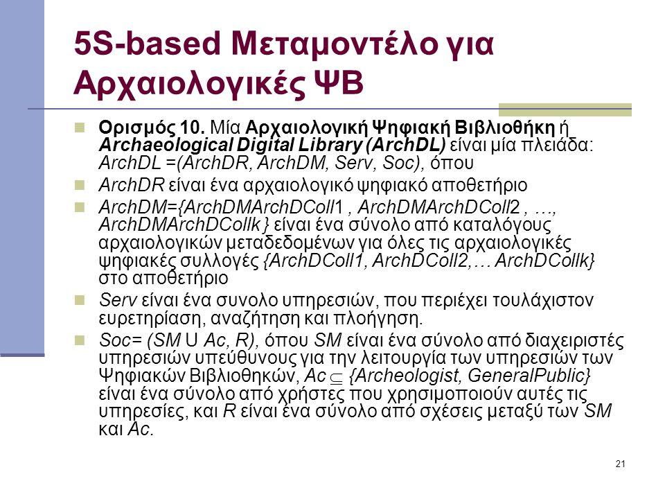 21 5S-based Μεταμοντέλο για Αρχαιολογικές ΨΒ Ορισμός 10.