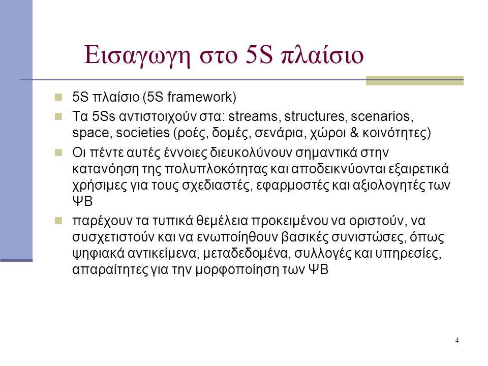 4 Εισαγωγη στο 5S πλαίσιο 5S πλαίσιο (5S framework) Τα 5Ss αντιστοιχούν στα: streams, structures, scenarios, space, societies (ροές, δομές, σενάρια, χώροι & κοινότητες) Οι πέντε αυτές έννοιες διευκολύνουν σημαντικά στην κατανόηση της πολυπλοκότητας και αποδεικνύονται εξαιρετικά χρήσιμες για τους σχεδιαστές, εφαρμοστές και αξιολογητές των ΨΒ παρέχουν τα τυπικά θεμέλεια προκειμένου να οριστούν, να συσχετιστούν και να ενωποίηθουν βασικές συνιστώσες, όπως ψηφιακά αντικείμενα, μεταδεδομένα, συλλογές και υπηρεσίες, απαραίτητες για την μορφοποίηση των ΨΒ