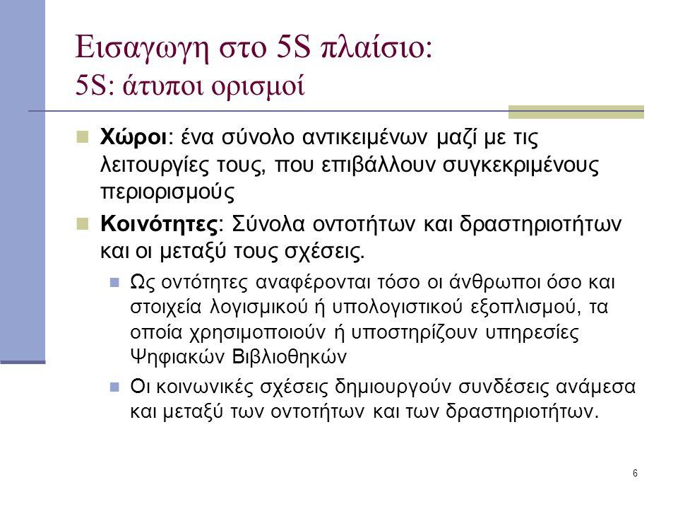 6 Εισαγωγη στο 5S πλαίσιο: 5S: άτυποι ορισμοί Χώροι: ένα σύνολο αντικειμένων μαζί με τις λειτουργίες τους, που επιβάλλουν συγκεκριμένους περιορισμούς Κοινότητες: Σύνολα οντοτήτων και δραστηριοτήτων και οι μεταξύ τους σχέσεις.