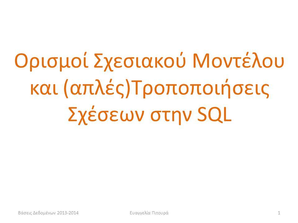 Βάσεις Δεδομένων 2013-2014Ευαγγελία Πιτουρά12 Τύποι Πεδίου Ορισμού Για τον ορισμό του πεδίου ορισμού, οι διαθέσιμοι built-in τύποι περιλαμβάνουν – περισσότερα στο βιβλίο και στη σελίδα του μαθήματος: o char(n) (σταθερού μήκους) o varchar(n) o int o smallint o numeric(p, d) (d από τα p ψηφία είναι στα δεξιά της υποδιαστολής) o real, double precision o float(n) o date (ημερομηνία) o time (ώρα) Πεδίο Ορισμού