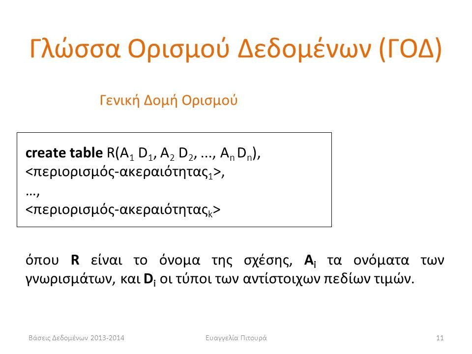 Βάσεις Δεδομένων 2013-2014Ευαγγελία Πιτουρά11 create table R(A 1 D 1, A 2 D 2,..., A n D n ),, …, όπου R είναι το όνομα της σχέσης, A i τα ονόματα των