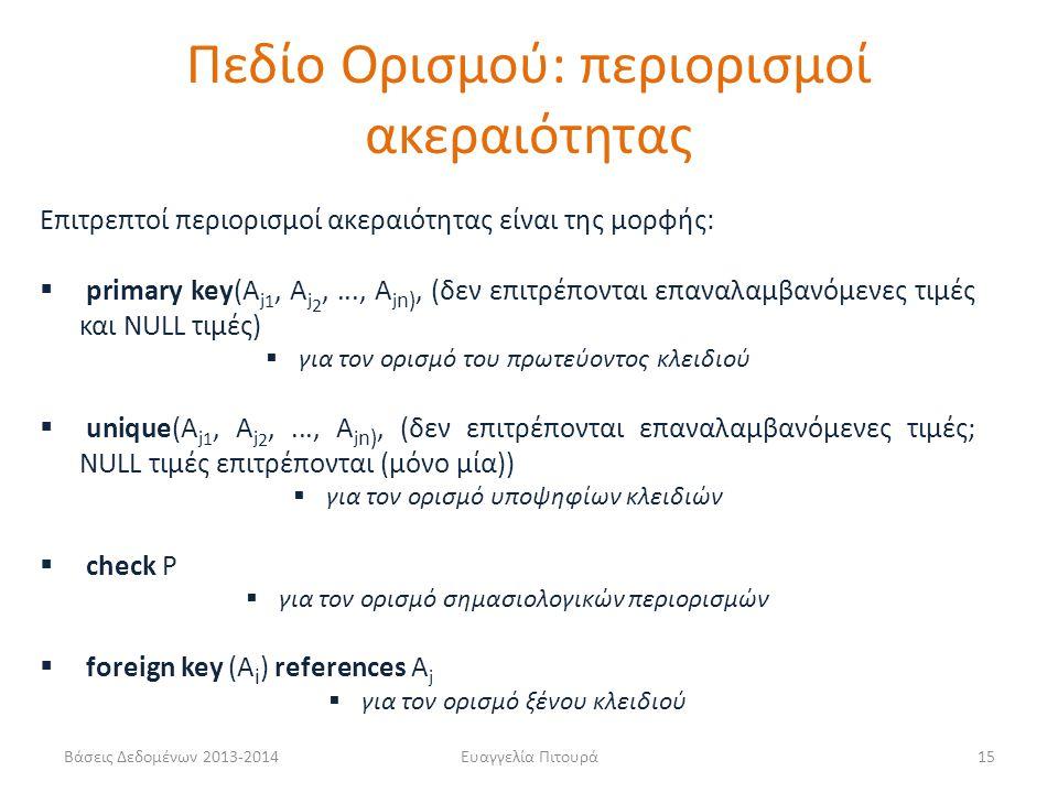 Βάσεις Δεδομένων 2013-2014Ευαγγελία Πιτουρά15 Επιτρεπτοί περιορισμοί ακεραιότητας είναι της μορφής:  primary key(A j 1, A j 2,..., A j n), (δεν επιτρ