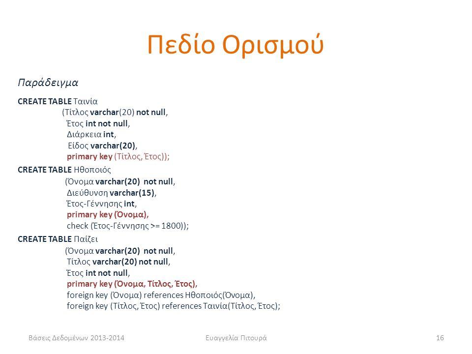 Βάσεις Δεδομένων 2013-2014Ευαγγελία Πιτουρά16 Παράδειγμα CREATE TABLE Ταινία (Τίτλος varchar(20) not null, Έτος int not null, Διάρκεια int, Είδος varc