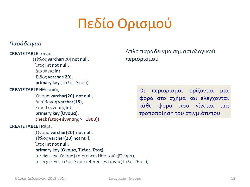 Βάσεις Δεδομένων 2013-2014Ευαγγελία Πιτουρά18 Παράδειγμα CREATE TABLE Ταινία (Τίτλος varchar(20) not null, Έτος int not null, Διάρκεια int, Είδος varc