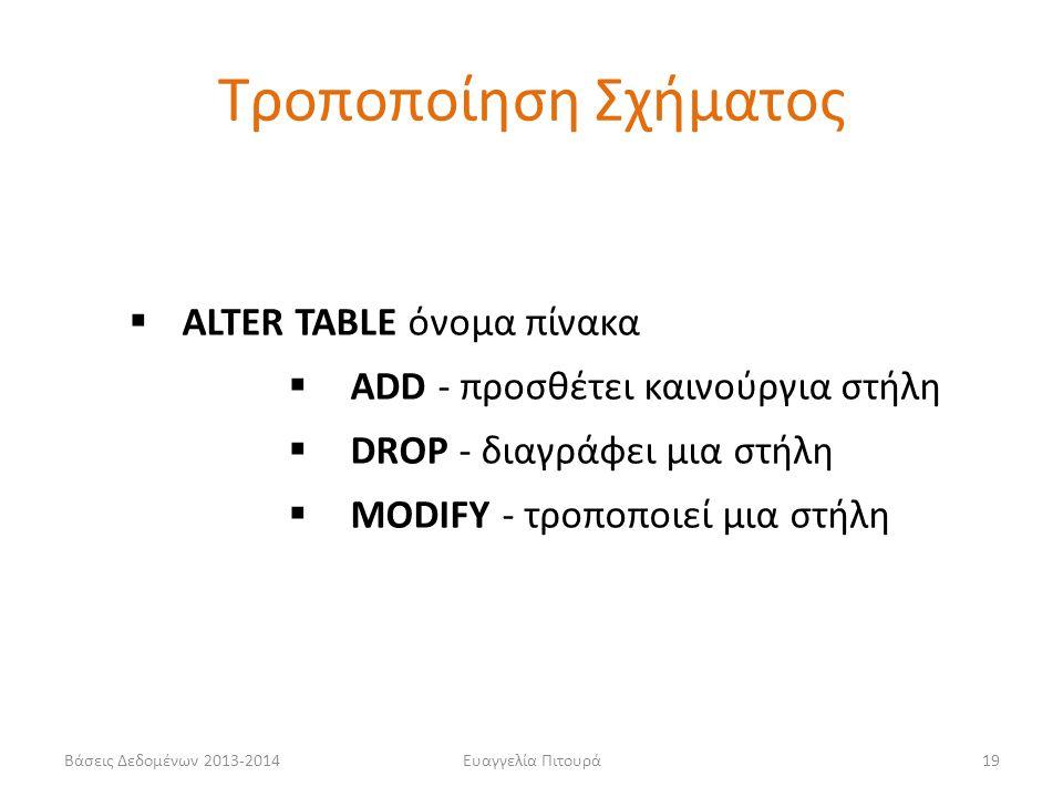 Βάσεις Δεδομένων 2013-2014Ευαγγελία Πιτουρά19  ALTER TABLE όνομα πίνακα  ADD - προσθέτει καινούργια στήλη  DROP - διαγράφει μια στήλη  MODIFY - τρ