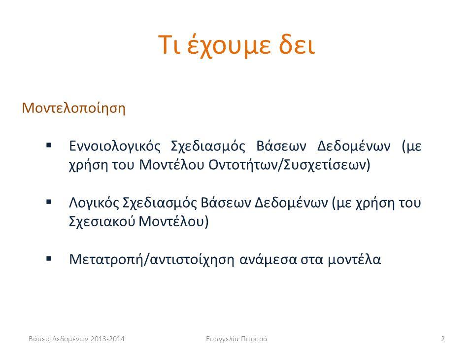 Βάσεις Δεδομένων 2013-2014Ευαγγελία Πιτουρά23 Τροποποιήσεις 1.Εισαγωγή πλειάδας 2.Διαγραφή Πλειάδας 3.Τροποποίηση (Ενημέρωση) Πλειάδας Οι εντολές αυτές ΤΡΟΠΟΠΟΙΟΥΝ το στιγμιότυπο της βάσης δεδομένων (δηλαδή, το περιεχόμενο των πινάκων) Τροποποίηση Βάσης Δεδομένων: Γλώσσα Χειρισμού Δεδομένων (ΓXΔ)