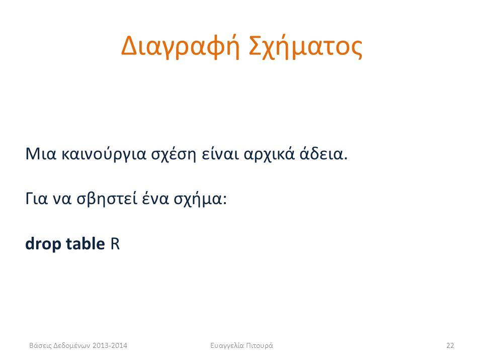 Βάσεις Δεδομένων 2013-2014Ευαγγελία Πιτουρά22 Μια καινούργια σχέση είναι αρχικά άδεια. Για να σβηστεί ένα σχήμα: drop table R Διαγραφή Σχήματος