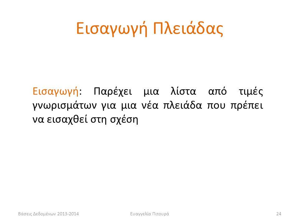 Βάσεις Δεδομένων 2013-2014Ευαγγελία Πιτουρά24 Εισαγωγή: Παρέχει μια λίστα από τιμές γνωρισμάτων για μια νέα πλειάδα που πρέπει να εισαχθεί στη σχέση Ε