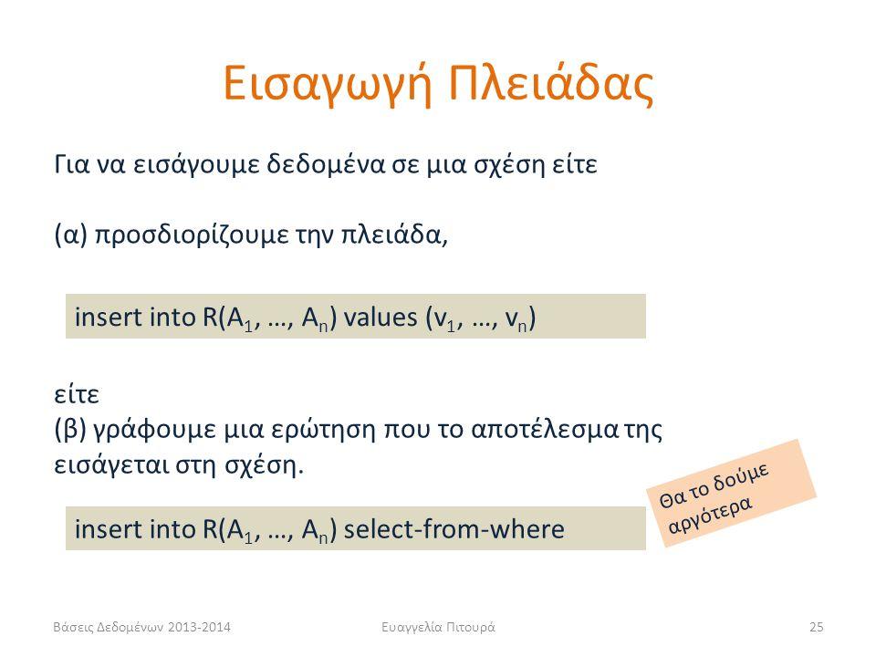 Βάσεις Δεδομένων 2013-2014Ευαγγελία Πιτουρά25 είτε (β) γράφουμε μια ερώτηση που το αποτέλεσμα της εισάγεται στη σχέση. insert into R(A 1, …, A n ) val