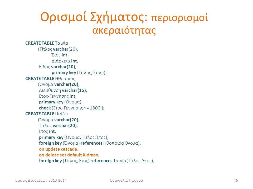 Βάσεις Δεδομένων 2013-2014Ευαγγελία Πιτουρά46 CREATE TABLE Ταινία (Τίτλος varchar(20), Έτος int, Διάρκεια int, Είδος varchar(20), primary key (Τίτλος,