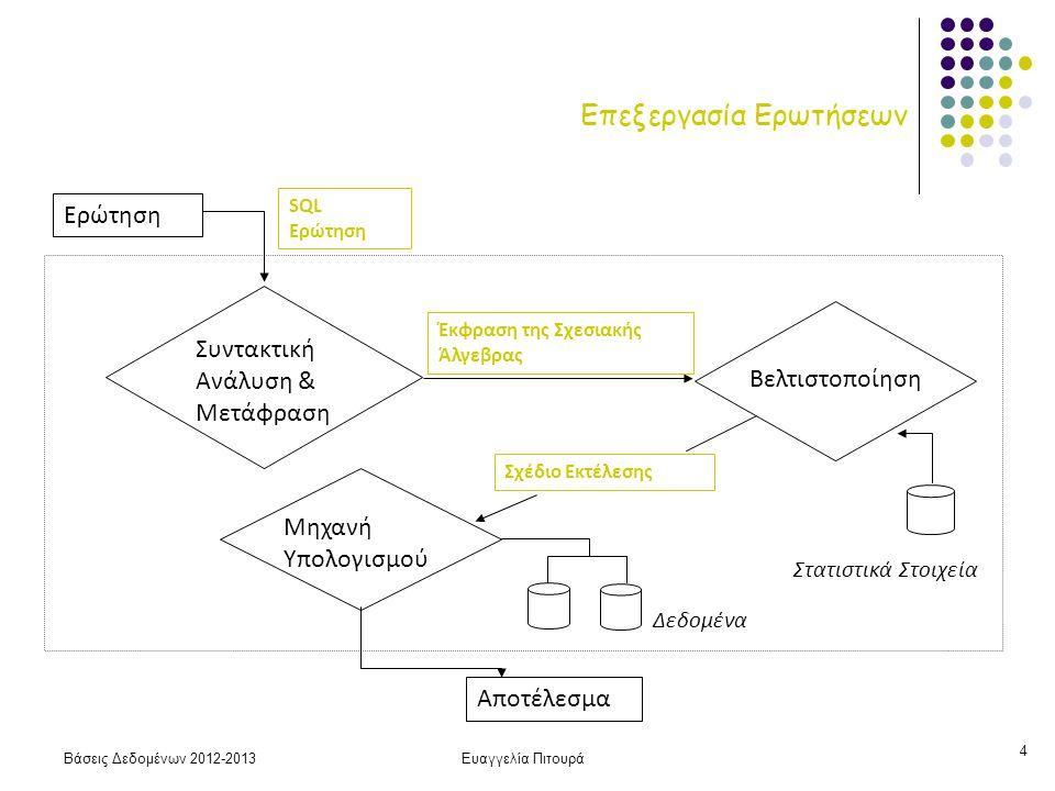 Βάσεις Δεδομένων 2012-2013Ευαγγελία Πιτουρά 4 Επεξεργασία Ερωτήσεων Βελτιστοποίηση Ερώτηση Συντακτική Ανάλυση & Μετάφραση Έκφραση της Σχεσιακής Άλγεβρας Στατιστικά Στοιχεία Σχέδιο Εκτέλεσης Μηχανή Υπολογισμού Δεδομένα Αποτέλεσμα SQL Ερώτηση