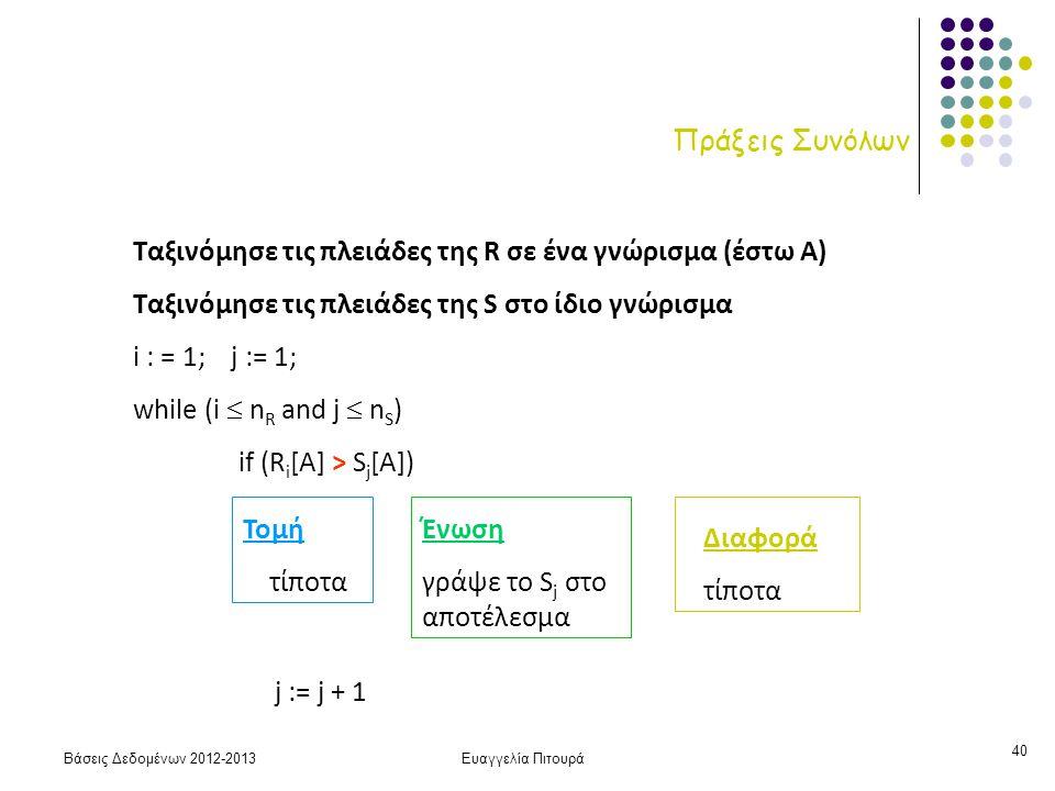 Βάσεις Δεδομένων 2012-2013Ευαγγελία Πιτουρά 40 Πράξεις Συνόλων Ταξινόμησε τις πλειάδες της R σε ένα γνώρισμα (έστω Α) Ταξινόμησε τις πλειάδες της S στο ίδιο γνώρισμα i : = 1; j := 1; while (i  n R and j  n S ) if (R i [A] > S j [Α]) Τομή τίποτα Ένωση γράψε το S j στο αποτέλεσμα Διαφορά τίποτα j := j + 1