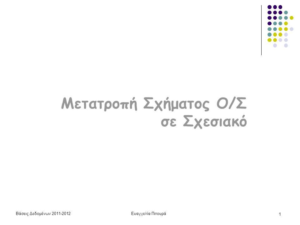 Βάσεις Δεδομένων 2011-2012Ευαγγελία Πιτουρά 1 Μετατροπή Σχήματος Ο/Σ σε Σχεσιακό
