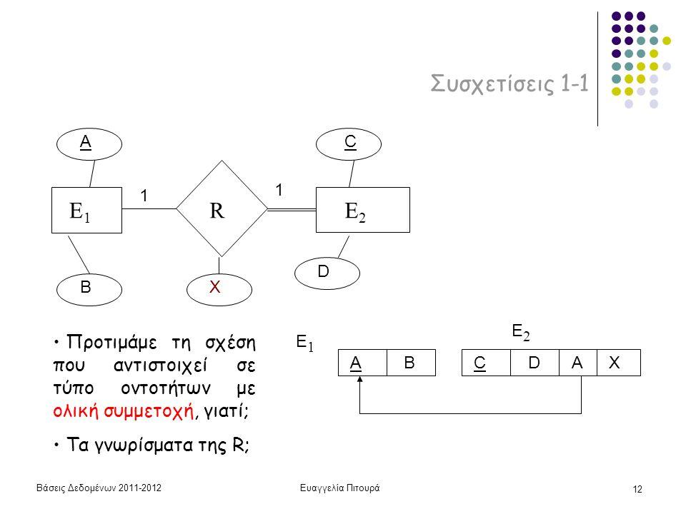 Βάσεις Δεδομένων 2011-2012Ευαγγελία Πιτουρά 12 E1E1 RE2E2 A B AB E1E1 CD E2E2 C D X 1 1 AX Συσχετίσεις 1-1 Προτιμάμε τη σχέση που αντιστοιχεί σε τύπο οντοτήτων με ολική συμμετοχή, γιατί; Τα γνωρίσματα της R;