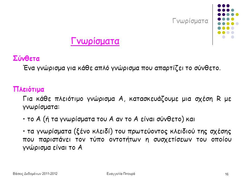 Βάσεις Δεδομένων 2011-2012Ευαγγελία Πιτουρά 16 Γνωρίσματα Σύνθετα Ένα γνώρισμα για κάθε απλό γνώρισμα που απαρτίζει το σύνθετο. Πλειότιμα Για κάθε πλε