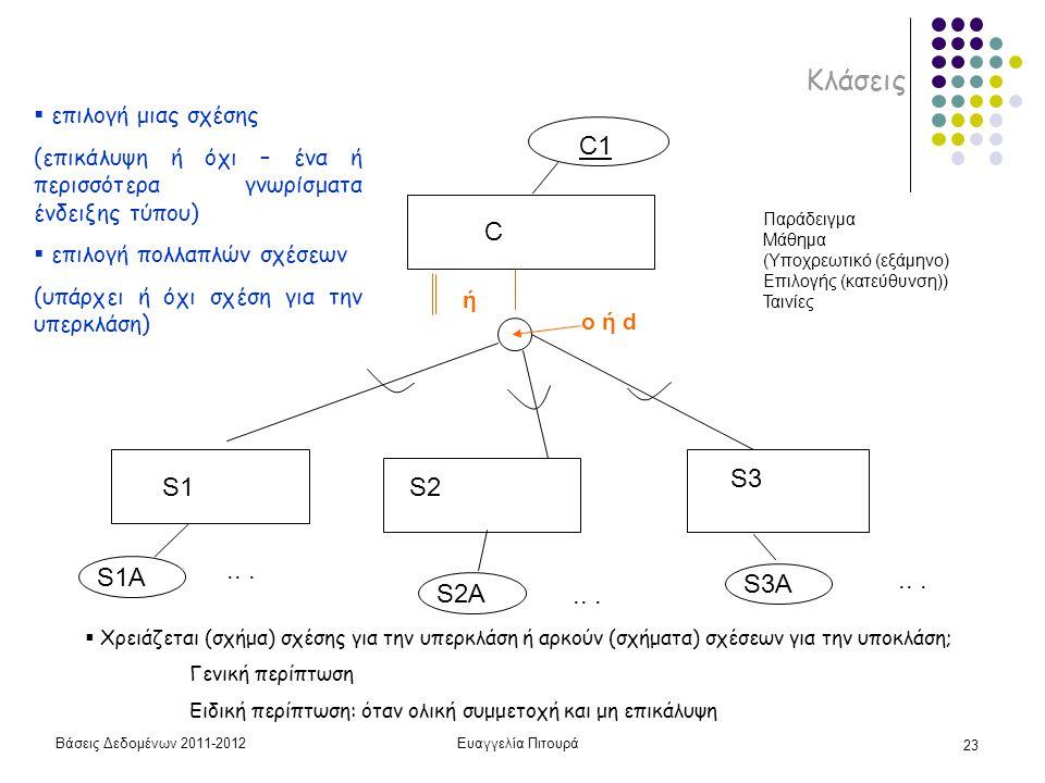 Βάσεις Δεδομένων 2011-2012Ευαγγελία Πιτουρά 23 Κλάσεις C S1S2 S3 C1 S1Α S3Α S2Α ο ή d ή  Χρειάζεται (σχήμα) σχέσης για την υπερκλάση ή αρκούν (σχήματα) σχέσεων για την υποκλάση; Γενική περίπτωση Ειδική περίπτωση: όταν ολική συμμετοχή και μη επικάλυψη...
