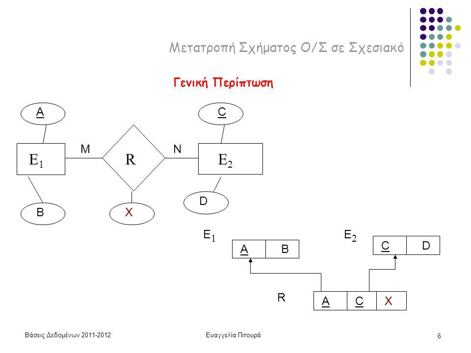 Βάσεις Δεδομένων 2011-2012Ευαγγελία Πιτουρά 6 Μετατροπή Σχήματος Ο/Σ σε Σχεσιακό E1E1 RE2E2 A B AB E1E1 CD E2E2 C D AC R X X MN Γενική Περίπτωση