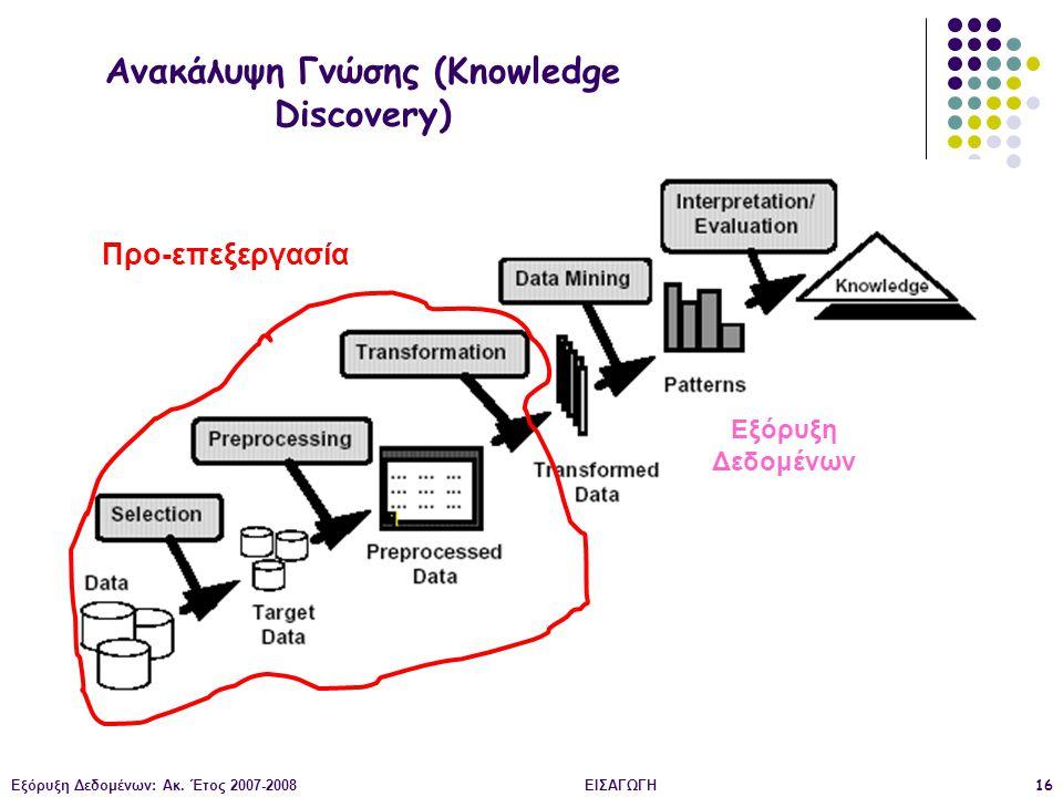 Εξόρυξη Δεδομένων: Ακ. Έτος 2007-2008ΕΙΣΑΓΩΓΗ16 Ανακάλυψη Γνώσης (Knowledge Discovery) Προ-επεξεργασία Εξόρυξη Δεδομένων