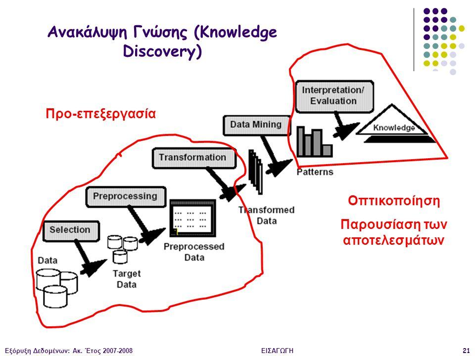 Εξόρυξη Δεδομένων: Ακ. Έτος 2007-2008ΕΙΣΑΓΩΓΗ21 Ανακάλυψη Γνώσης (Knowledge Discovery) Προ-επεξεργασία Οπτικοποίηση Παρουσίαση των αποτελεσμάτων