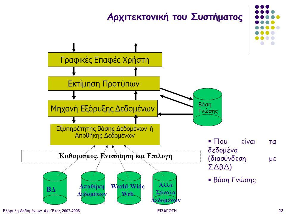 Εξόρυξη Δεδομένων: Ακ. Έτος 2007-2008ΕΙΣΑΓΩΓΗ22 Καθαρισμός, Ενοποίηση και Επιλογή Εξυπηρέτητης Βάσης Δεδομένων ή Αποθήκης Δεδομένων Μηχανή Εξόρυξης Δε