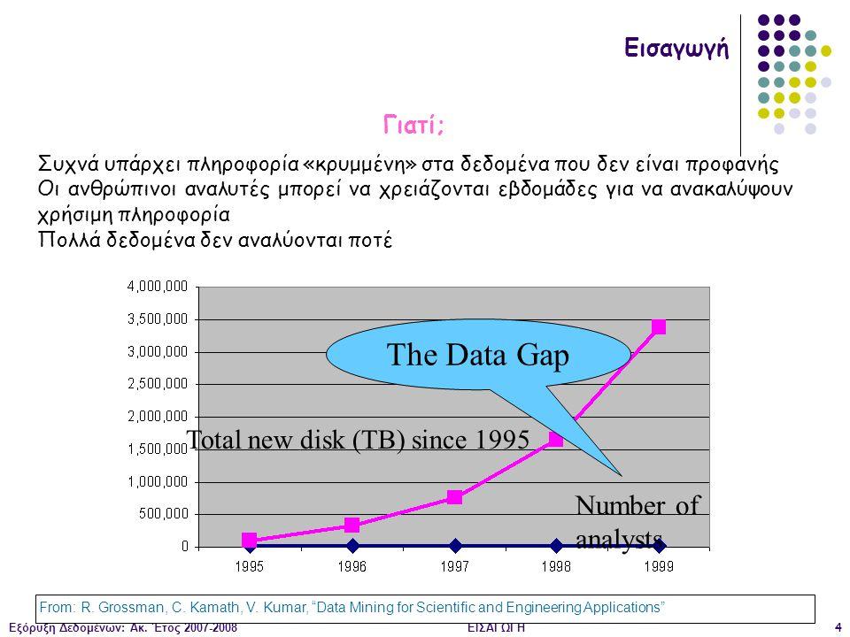 Εξόρυξη Δεδομένων: Ακ. Έτος 2007-2008ΕΙΣΑΓΩΓΗ4 The Data Gap Total new disk (TB) since 1995 Number of analysts From: R. Grossman, C. Kamath, V. Kumar,