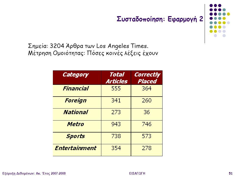 Εξόρυξη Δεδομένων: Ακ. Έτος 2007-2008ΕΙΣΑΓΩΓΗ51 Συσταδοποίηση: Εφαρμογή 2 Σημεία: 3204 Άρθρα των Los Angeles Times. Μέτρηση Ομοιότητας: Πόσες κοινές λ