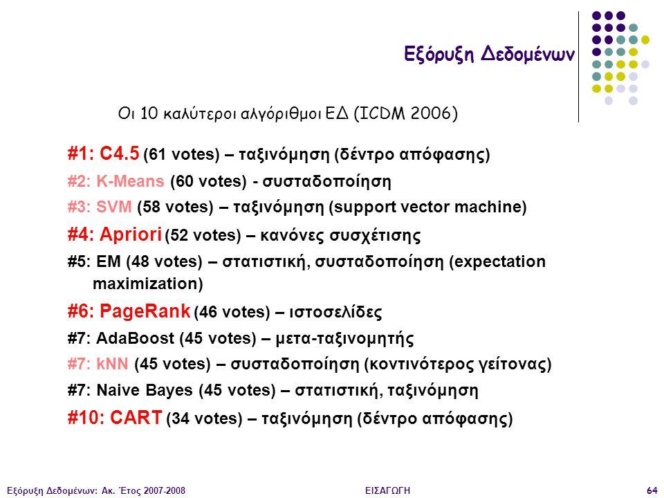 Εξόρυξη Δεδομένων: Ακ. Έτος 2007-2008ΕΙΣΑΓΩΓΗ64 #1: C4.5 (61 votes) – ταξινόμηση (δέντρο απόφασης) #2: K-Means (60 votes) - συσταδοποίηση #3: SVM (58