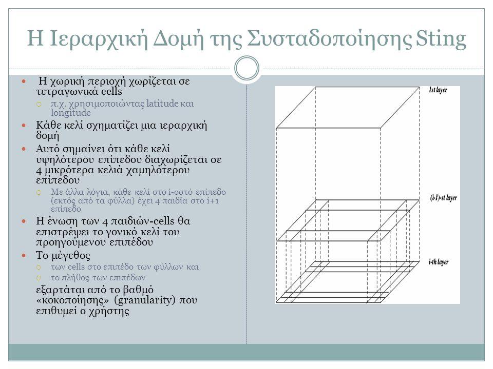 Η Ιεραρχική Δομή της Συσταδοποίησης Sting Η χωρική περιοχή χωρίζεται σε τετραγωνικά cells  π.χ.