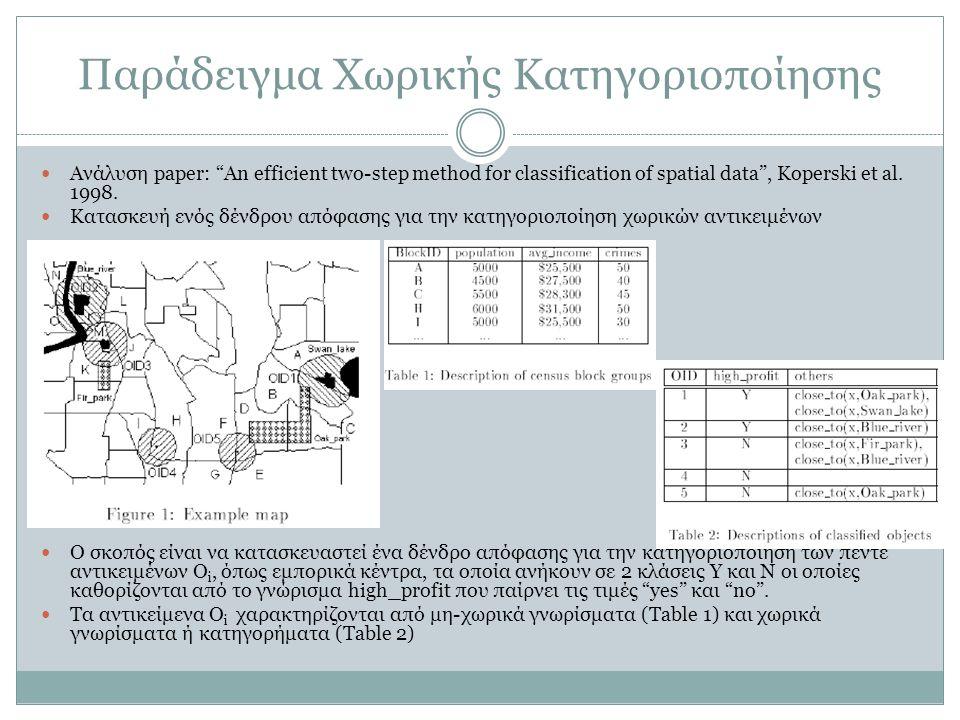 Παράδειγμα Χωρικής Κατηγοριοποίησης Ανάλυση paper: An efficient two-step method for classification of spatial data , Koperski et al.