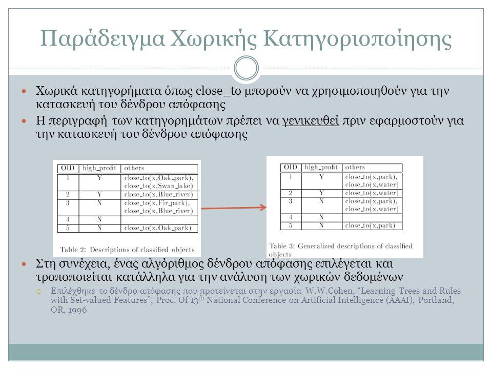Παράδειγμα Χωρικής Κατηγοριοποίησης Χωρικά κατηγορήματα όπως close_to μπορούν να χρησιμοποιηθούν για την κατασκευή του δένδρου απόφασης Η περιγραφή των κατηγορημάτων πρέπει να γενικευθεί πριν εφαρμοστούν για την κατασκευή του δένδρου απόφασης Στη συνέχεια, ένας αλγόριθμος δένδρου απόφασης επιλέγεται και τροποποιείται κατάλληλα για την ανάλυση των χωρικών δεδομένων  Επιλέχθηκε το δένδρο απόφασης που προτείνεται στην εργασία W.W.Cohen, Learning Trees and Rules with Set-valued Features , Proc.
