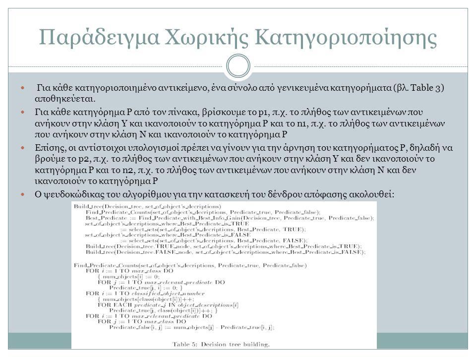 Παράδειγμα Χωρικής Κατηγοριοποίησης Για κάθε κατηγοριοποιημένο αντικείμενο, ένα σύνολο από γενικευμένα κατηγορήματα (βλ.