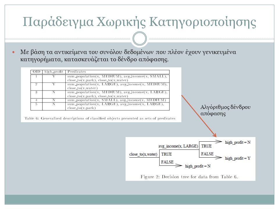 Παράδειγμα Χωρικής Κατηγοριοποίησης Με βάση τα αντικείμενα του συνόλου δεδομένων που πλέον έχουν γενικευμένα κατηγορήματα, κατασκευάζεται το δένδρο απόφασης.