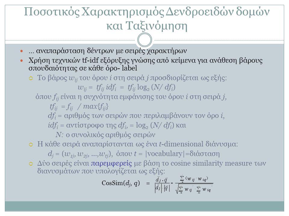 Ποσοτικός Χαρακτηρισμός Δενδροειδών δομών και Ταξινόμηση … αναπαράσταση δέντρων με σειρές χαρακτήρων Χρήση τεχνικών tf-idf εξόρυξης γνώσης από κείμενα για ανάθεση βάρους σπουδαιότητας σε κάθε όρο- label  To βάρoς w ij του όρου i στη σειρά j προσδιορίζεται ως εξής: w ij = tf ij idf i = tf ij log 2 (N/ df i ) όπου f ij είναι η συχνότητα εμφάνισης του όρου i στη σειρά j, tf ij = f ij / max{f ij } df i = αριθμός των σειρών που περιλαμβάνουν τον όρο i, idf i = αντίστροφο της df i, = log 2 (N/ df i ) και N: ο συνολικός αριθμός σειρών  H κάθε σειρά αναπαρίστανται ως ένα t-dimensional διάνυσμα: d j = (w 1j, w 2j, …,w tj ), όπου t = |vocabulary|=διάσταση  Δύο σειρές είναι παρεμφερείς με βάση το cosine similarity measure των διανυσμάτων που υπολογίζεται ως εξής: CosSim(d j, q) =