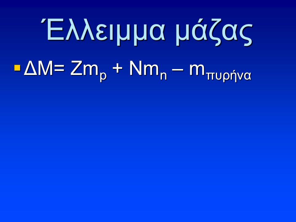 Έλλειμμα μάζας  ΔΜ= Zm p + Nm n – m πυρήνα