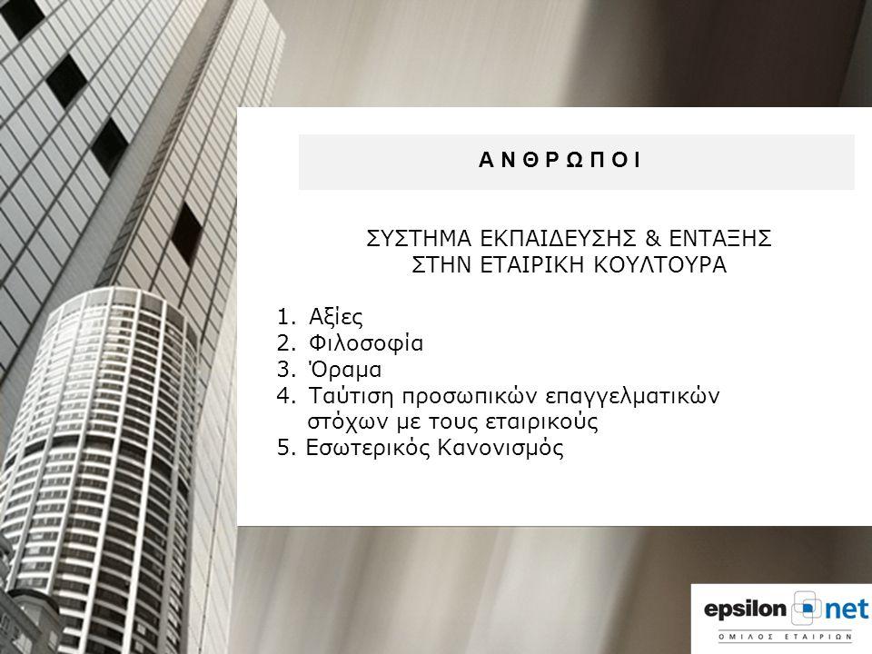 ΣΨΔΦΓΑΔ Α Ν Θ Ρ Ω Π Ο Ι ΣΥΣΤΗΜΑ ΕΚΠΑΙΔΕΥΣΗΣ & ΕΝΤΑΞΗΣ ΣΤΗΝ ΕΤΑΙΡΙΚΗ ΚΟΥΛΤΟΥΡΑ 1.Αξίες 2.Φιλοσοφία 3.Όραμα 4.Ταύτιση προσωπικών επαγγελματικών στόχων μ