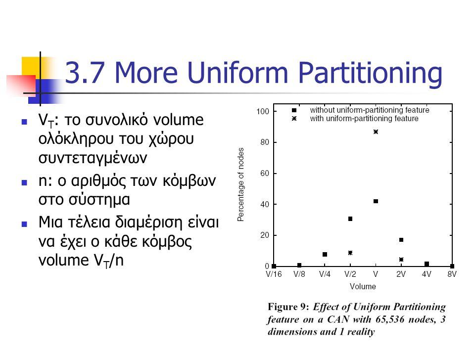 V T : το συνολικό volume ολόκληρου του χώρου συντεταγμένων n: ο αριθμός των κόμβων στο σύστημα Μια τέλεια διαμέριση είναι να έχει ο κάθε κόμβος volume V T /n 3.7 More Uniform Partitioning
